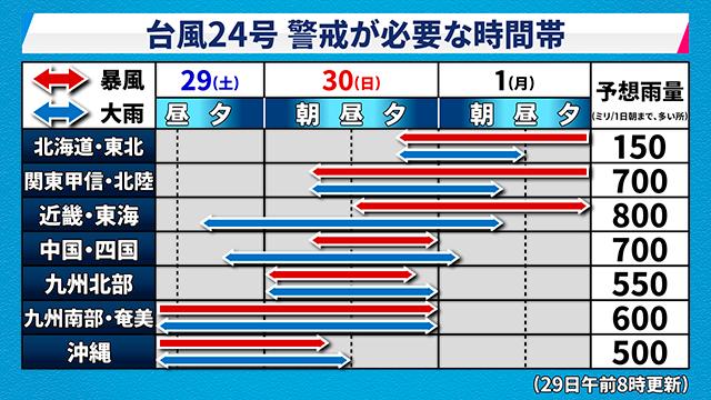 台風24号 警戒が必要な時間帯